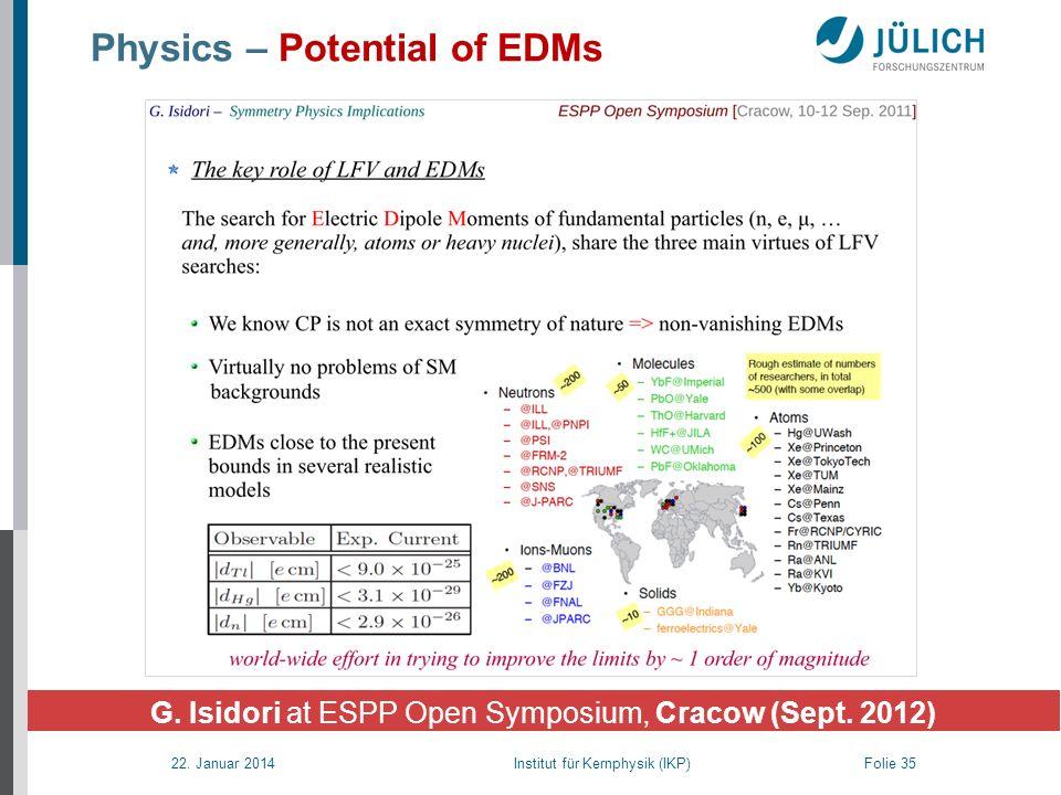 22. Januar 2014 Institut für Kernphysik (IKP) Folie 35 G. Isidori at ESPP Open Symposium, Cracow (Sept. 2012) Physics – Potential of EDMs