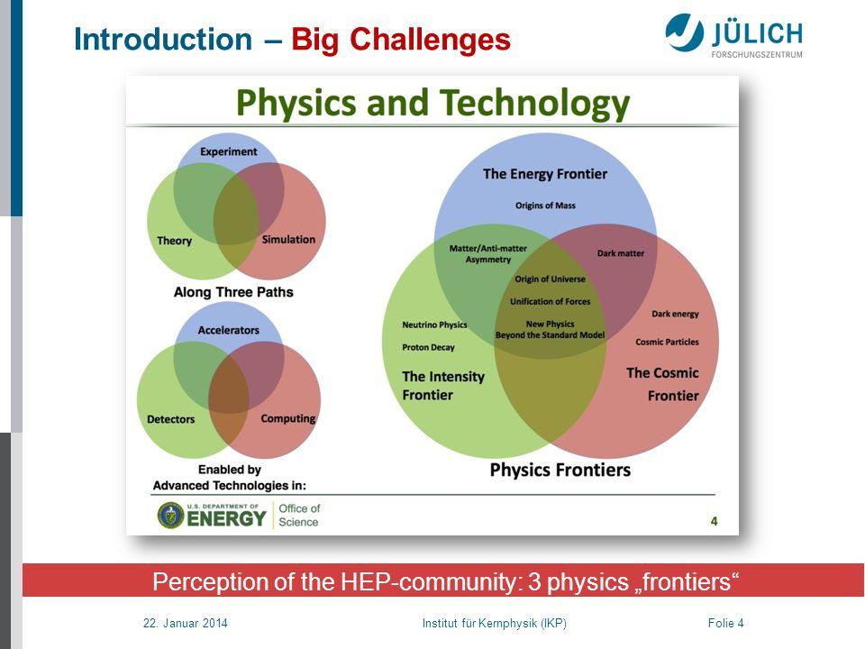 22. Januar 2014 Institut für Kernphysik (IKP) Folie 4 Introduction – Big Challenges Perception of the HEP-community: 3 physics frontiers
