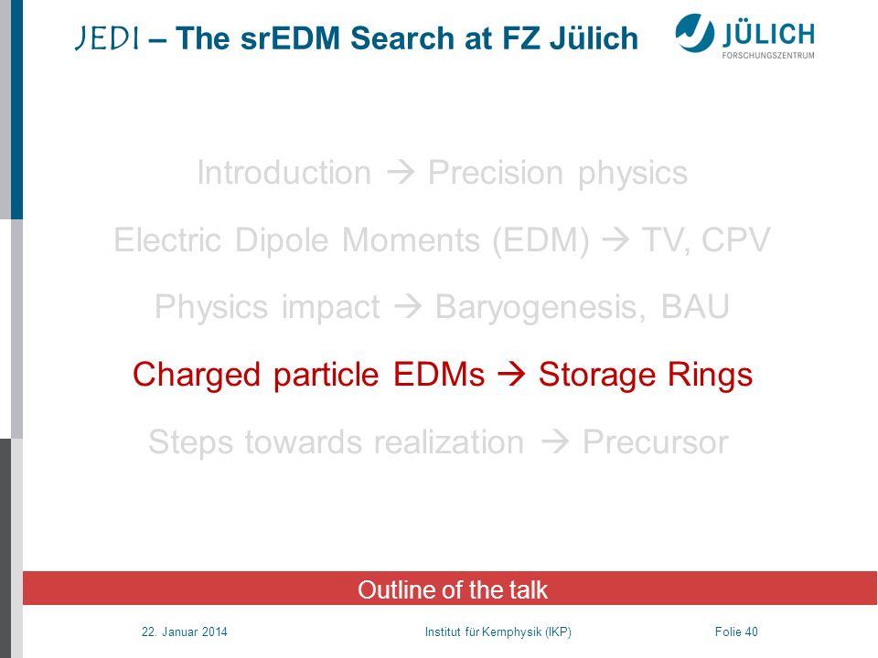 22. Januar 2014 Institut für Kernphysik (IKP) Folie 40 JEDI – The srEDM Search at FZ Jülich Outline of the talk Introduction Precision physics Electri
