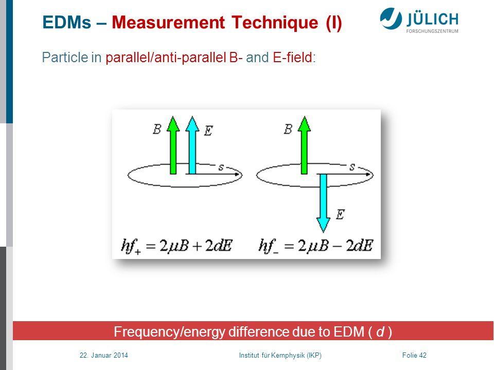 22. Januar 2014 Institut für Kernphysik (IKP) Folie 42 Frequency/energy difference due to EDM ( d ) EDMs – Measurement Technique (I) Particle in paral