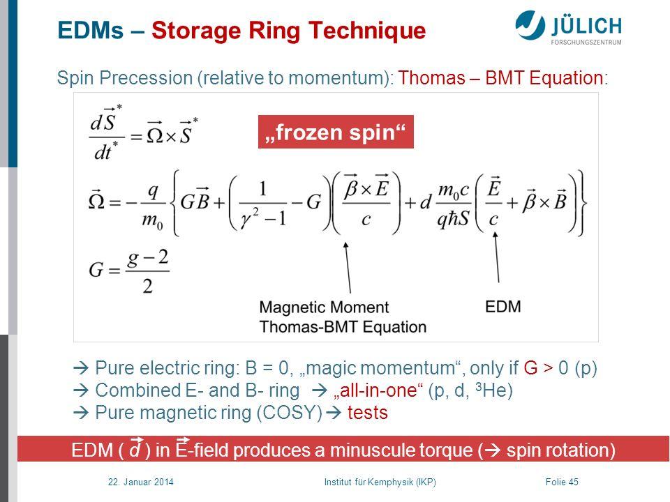 22. Januar 2014 Institut für Kernphysik (IKP) Folie 45 EDM ( d ) in E-field produces a minuscule torque ( spin rotation) EDMs – Storage Ring Technique