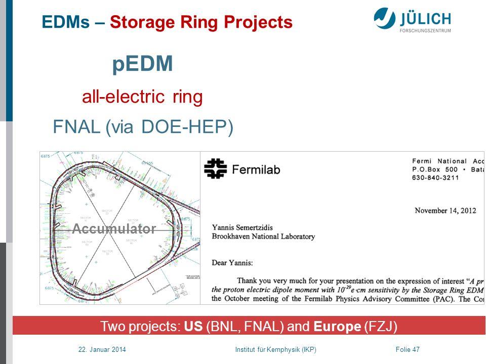22. Januar 2014 Institut für Kernphysik (IKP) Folie 47 pEDM all-electric ring FNAL (via DOE-HEP) EDMs – Storage Ring Projects Two projects: US (BNL, F