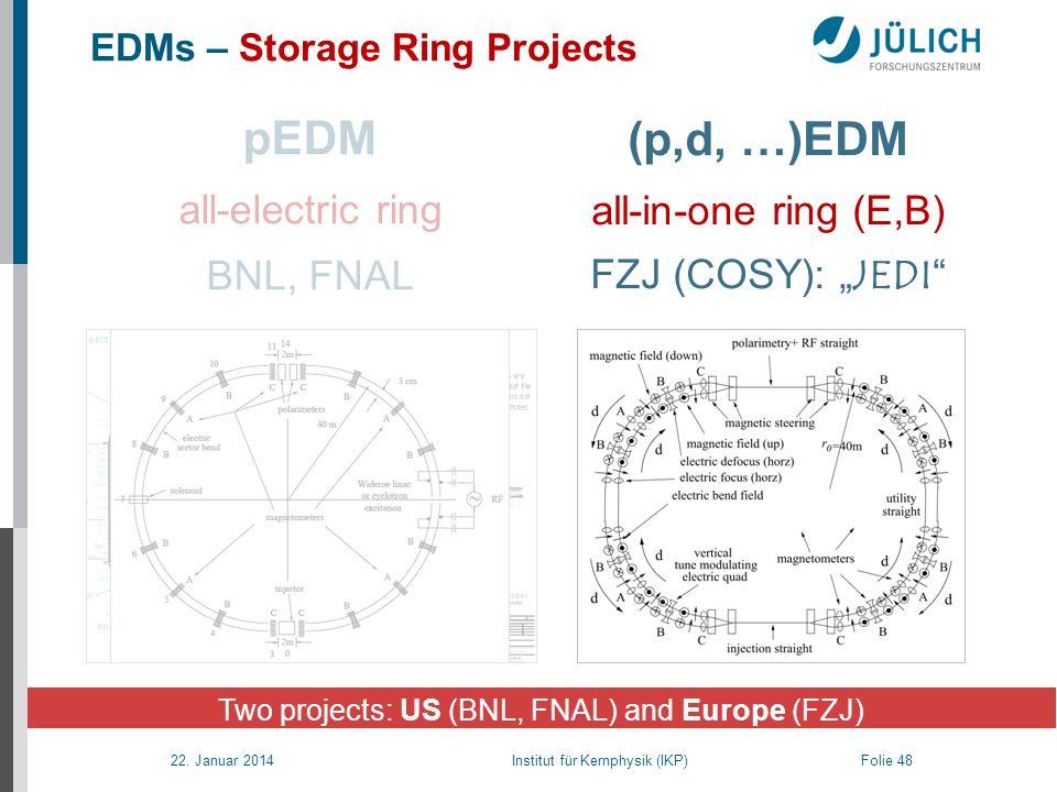 22. Januar 2014 Institut für Kernphysik (IKP) Folie 48 pEDM all-electric ring BNL, FNAL (p,d, …)EDM all-in-one ring (E,B) FZJ (COSY): JEDI EDMs – Stor