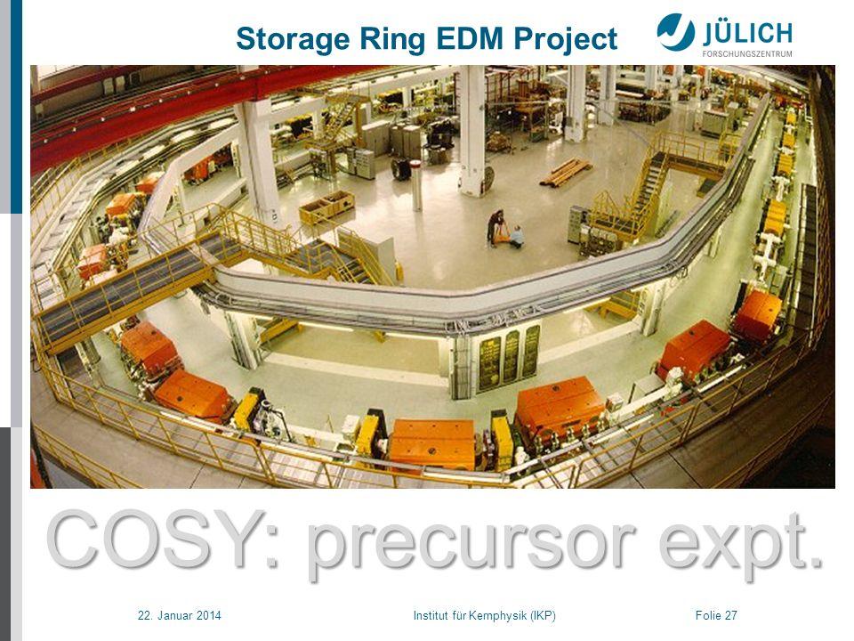 22. Januar 2014 Institut für Kernphysik (IKP) Folie 27 COSY: precursor expt.