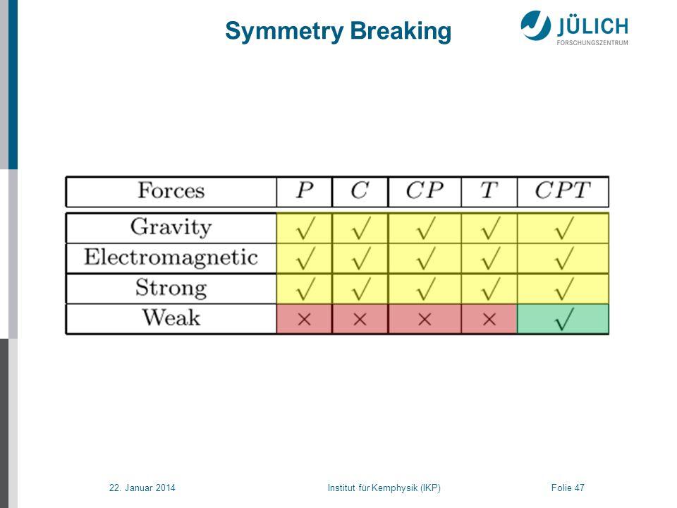 22. Januar 2014 Institut für Kernphysik (IKP) Folie 47 Symmetry Breaking