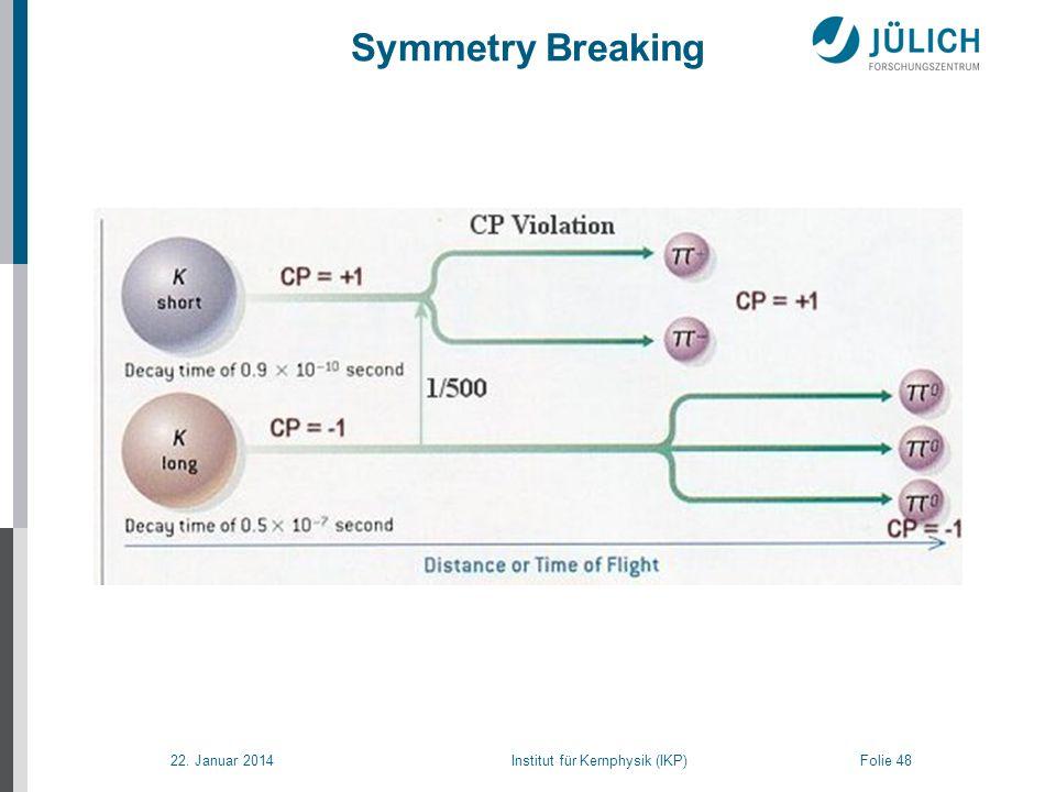 22. Januar 2014 Institut für Kernphysik (IKP) Folie 48 Symmetry Breaking