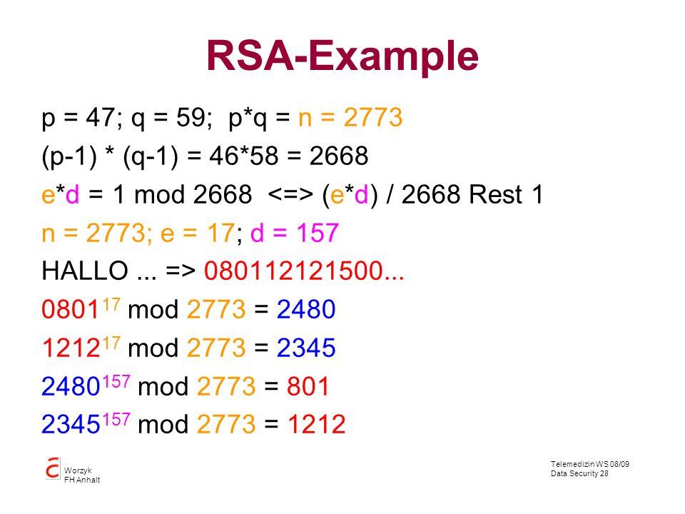 Telemedizin WS 08/09 Data Security 28 Worzyk FH Anhalt RSA-Example p = 47; q = 59; p*q = n = 2773 (p-1) * (q-1) = 46*58 = 2668 e*d = 1 mod 2668 (e*d) / 2668 Rest 1 n = 2773; e = 17; d = 157 HALLO...