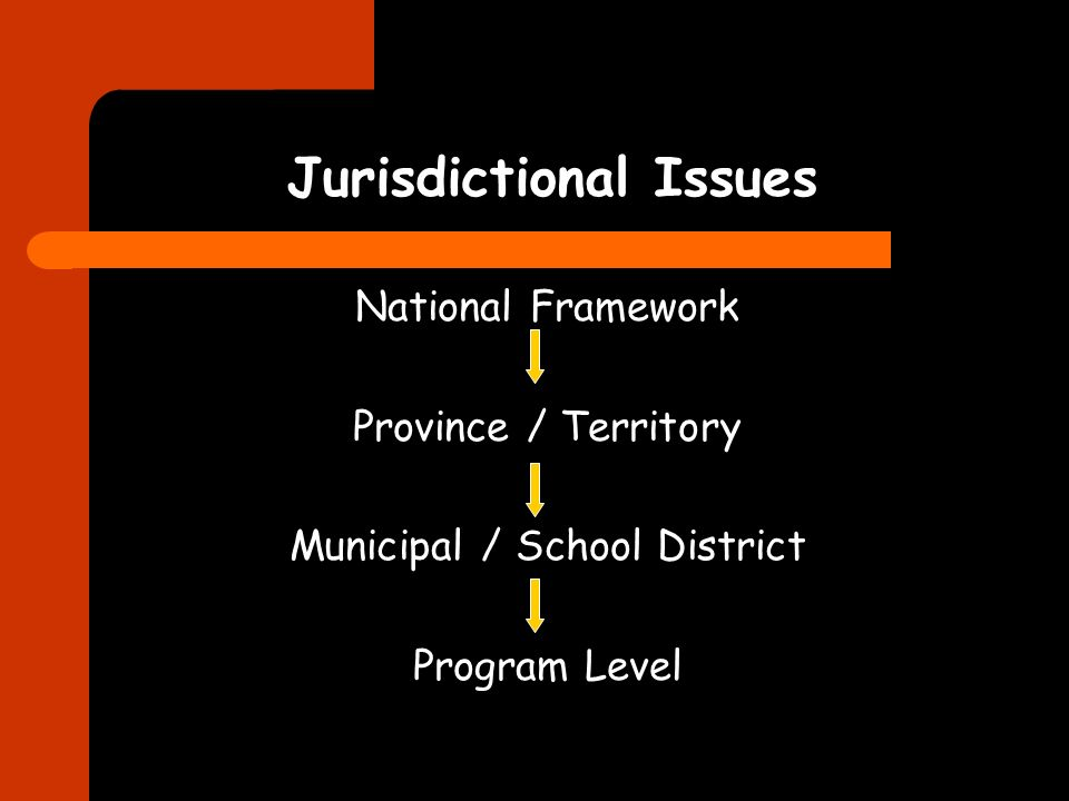 Jurisdictional Issues National Framework Province / Territory Municipal / School District Program Level