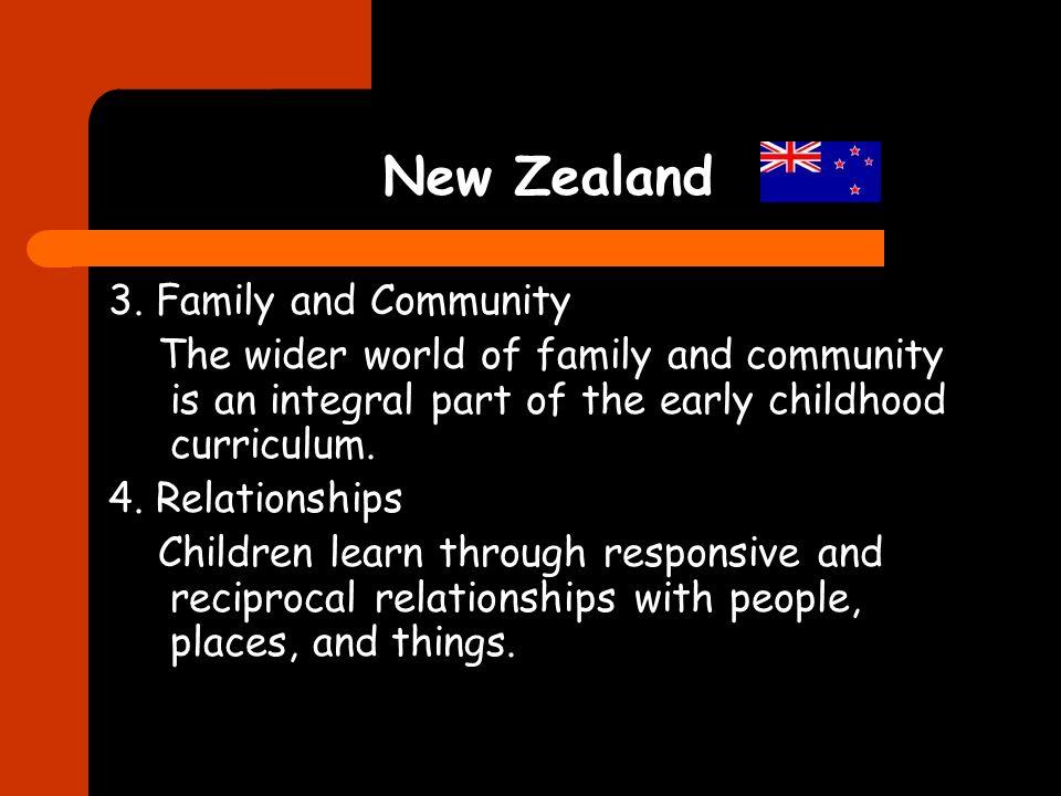New Zealand 3.