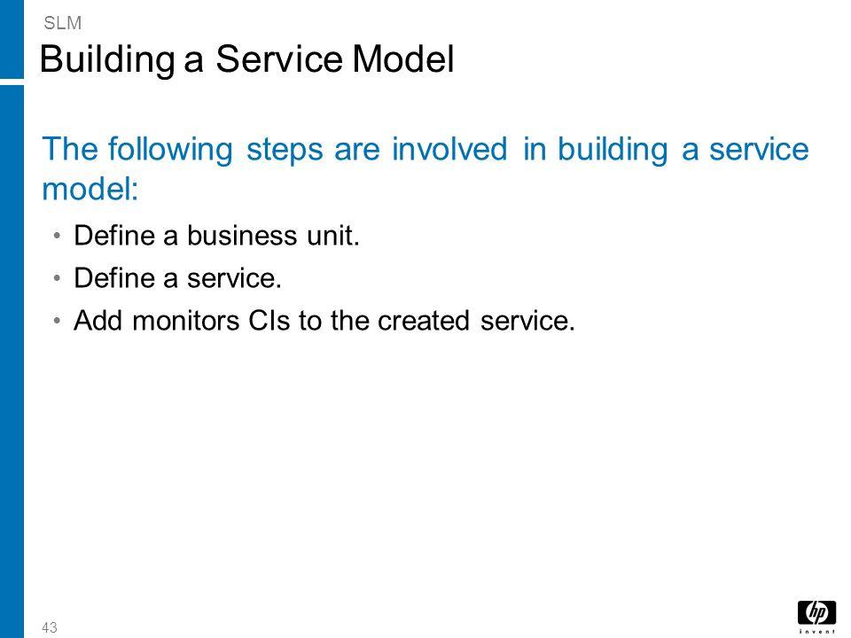 43 Building a Service Model The following steps are involved in building a service model: Define a business unit. Define a service. Add monitors CIs t