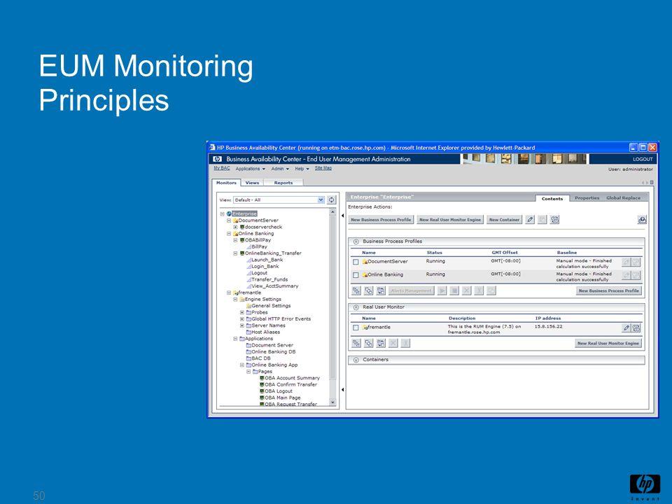 50 EUM Monitoring Principles