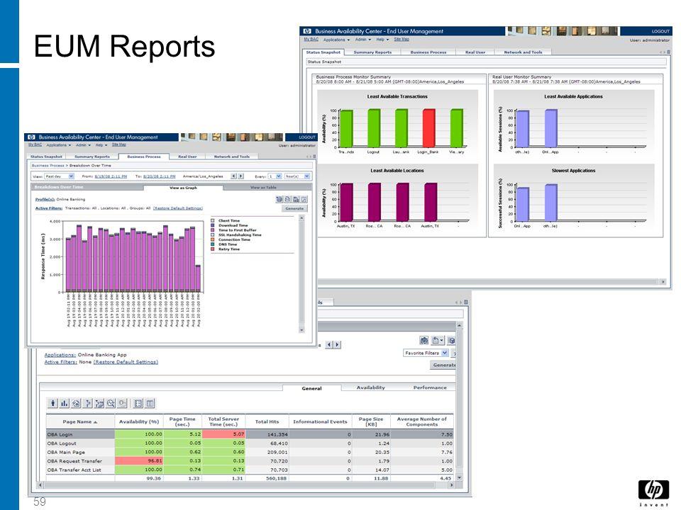 59 EUM Reports