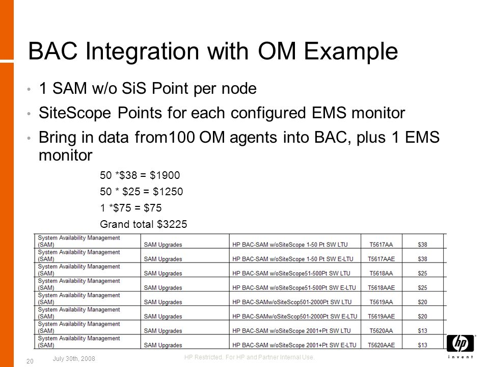 BAC Integration with OM Example 1 SAM w/o SiS Point per node SiteScope Points for each configured EMS monitor Bring in data from100 OM agents into BAC