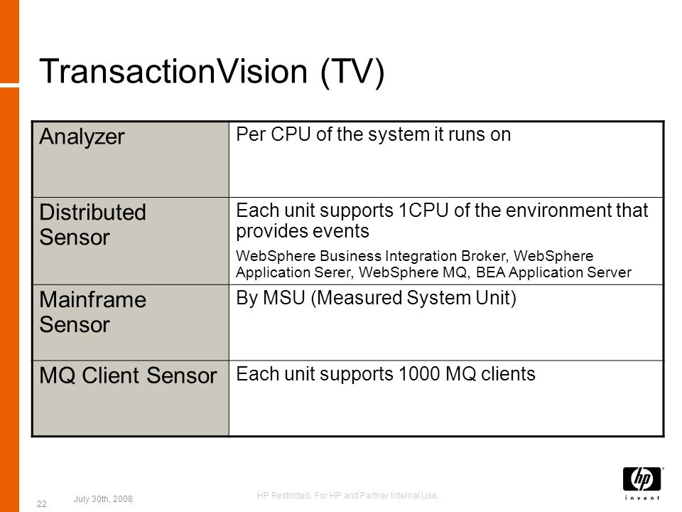 TransactionVision (TV) Analyzer Per CPU of the system it runs on Distributed Sensor Each unit supports 1CPU of the environment that provides events We
