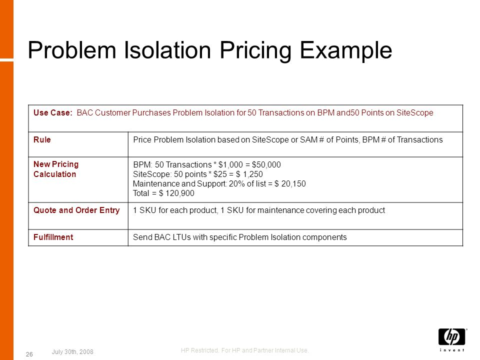 26 Problem Isolation Pricing Example Use Case: BAC Customer Purchases Problem Isolation for 50 Transactions on BPM and50 Points on SiteScope RulePrice