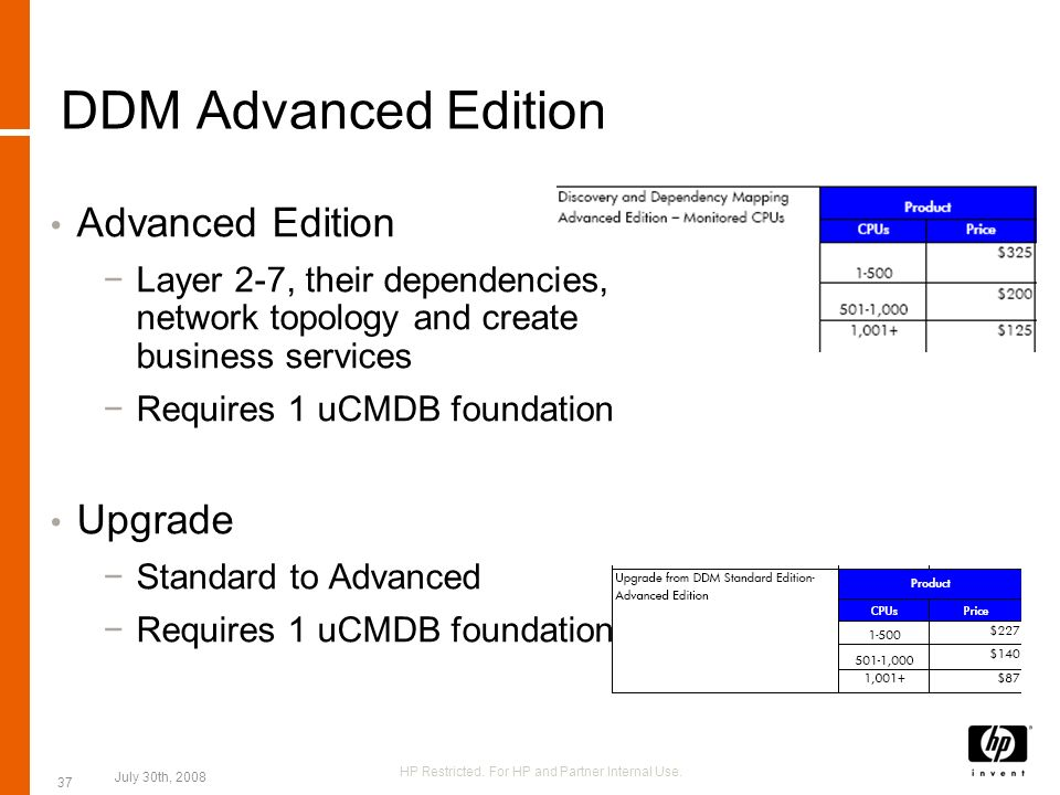 DDM Advanced Edition Advanced Edition Layer 2-7, their dependencies, network topology and create business services Requires 1 uCMDB foundation Upgrade