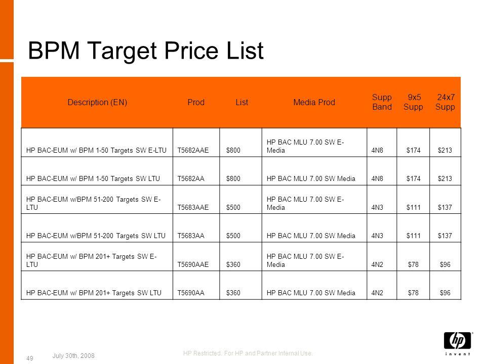 BPM Target Price List Description (EN)Prod ListMedia Prod Supp Band 9x5 Supp 24x7 Supp HP BAC-EUM w/ BPM 1-50 Targets SW E-LTUT5682AAE $800 HP BAC MLU