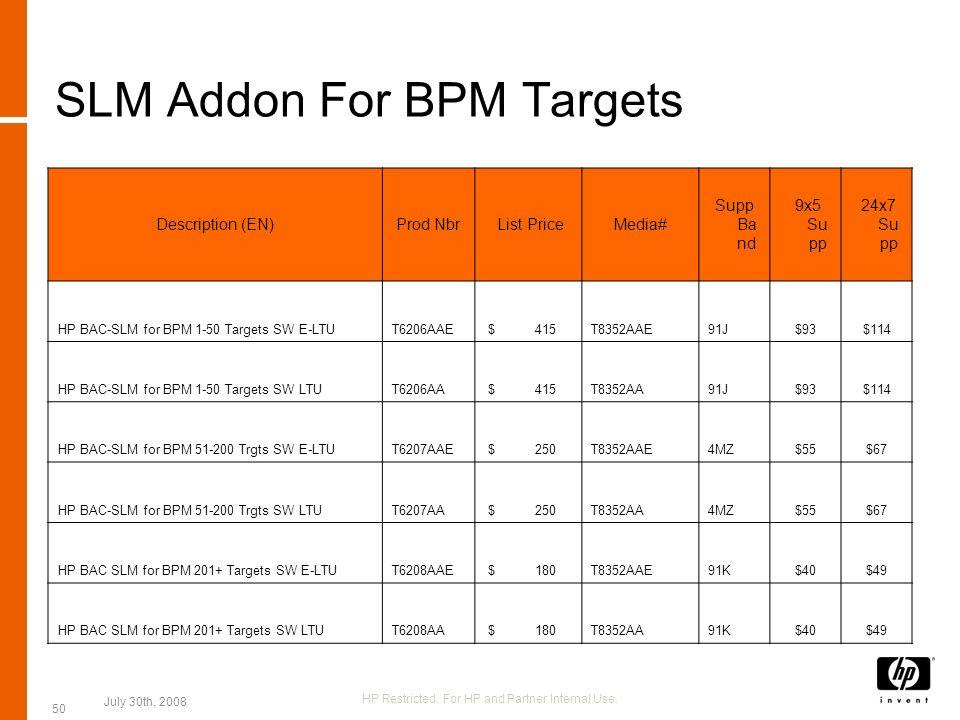 SLM Addon For BPM Targets Description (EN)Prod Nbr List PriceMedia# Supp Ba nd 9x5 Su pp 24x7 Su pp HP BAC-SLM for BPM 1-50 Targets SW E-LTUT6206AAE $