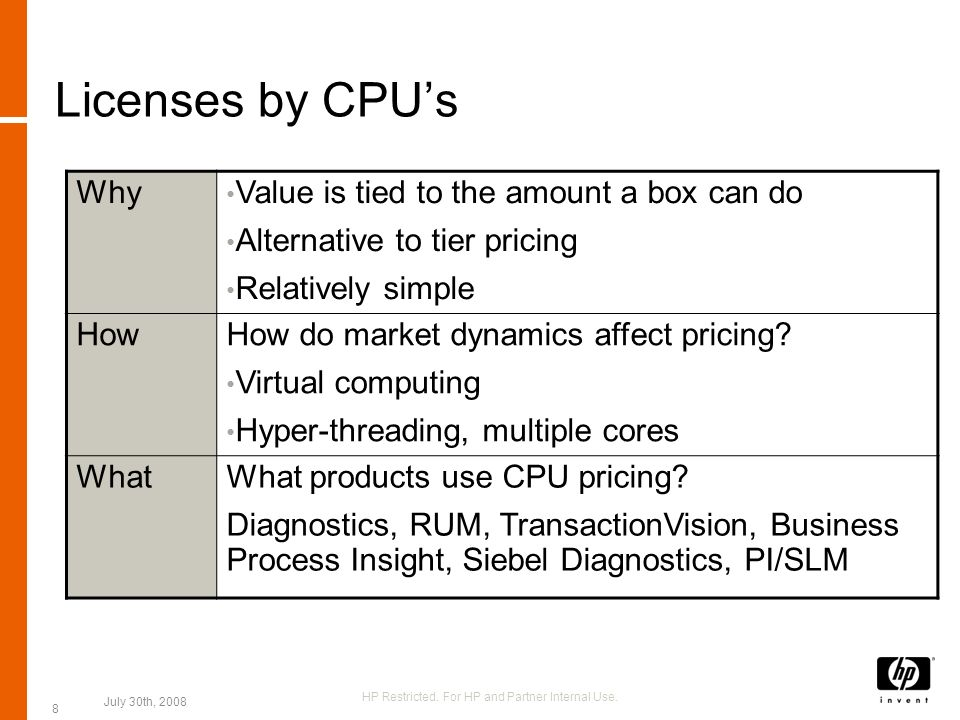 CPUs – Technical Bits Virtual Computing – Does not affect pricing Hyper Threading – Does not affect pricing Multicore CPUs – multiple CPUs, each core counts as a CPU ONLY PHYSICAL COREs COUNT AS CPUs FOR PRICING HP Restricted.