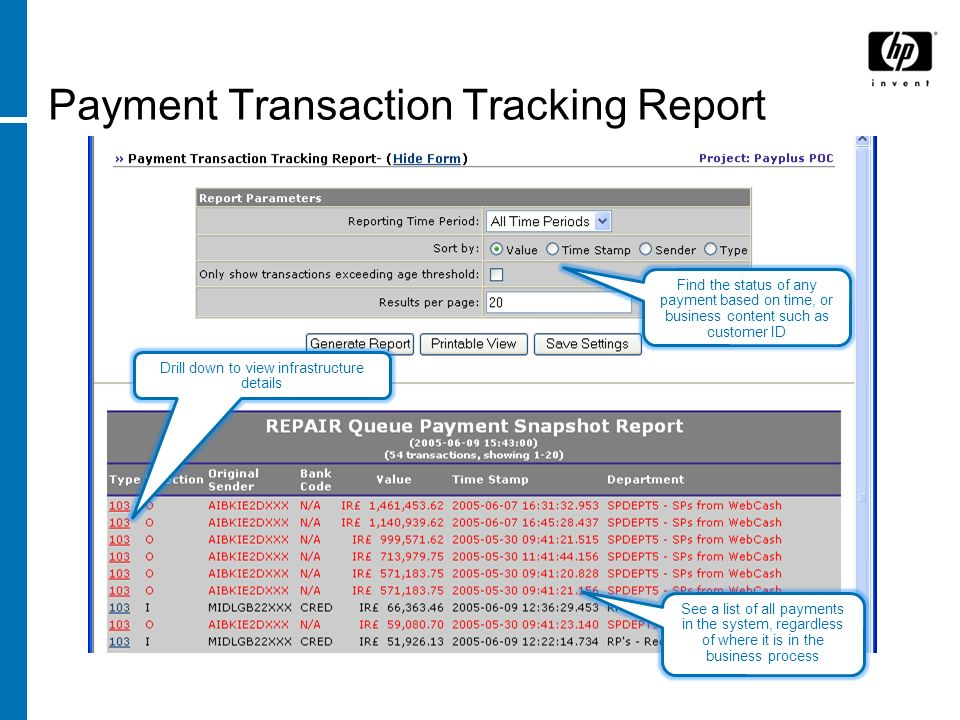 Payment Transaction Tracking Report Drill down to view infrastructure details See a list of all payments in the system, regardless of where it is in the business process Find the status of any payment based on time, or business content such as customer ID
