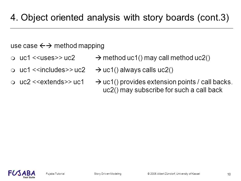 Fujaba Tutorial Story Driven Modeling © 2005 Albert Zündorf, University of Kassel 10 4. Object oriented analysis with story boards (cont.3) use case m