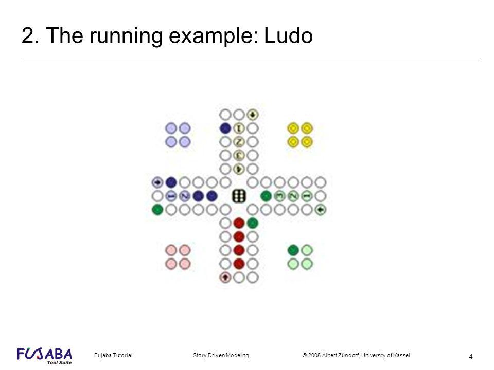 Fujaba Tutorial Story Driven Modeling © 2005 Albert Zündorf, University of Kassel 4 2. The running example: Ludo