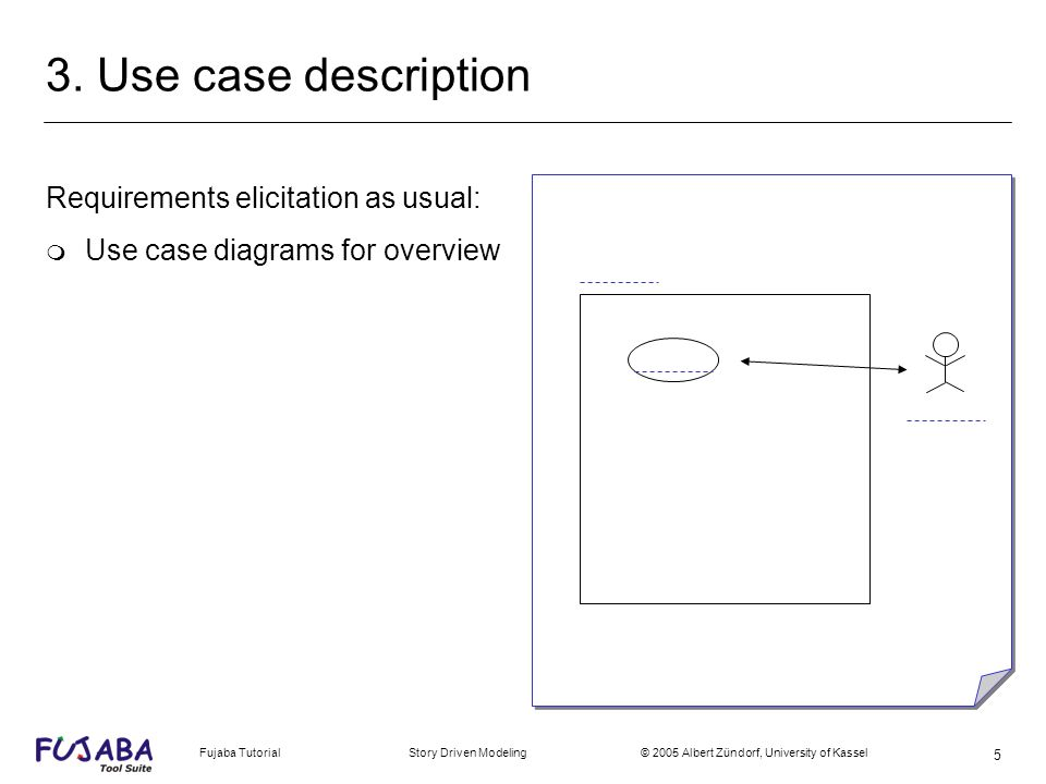Fujaba Tutorial Story Driven Modeling © 2005 Albert Zündorf, University of Kassel 5 3. Use case description Requirements elicitation as usual: m Use c