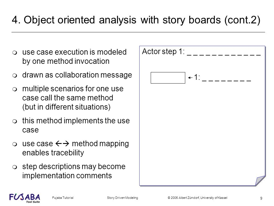 Fujaba Tutorial Story Driven Modeling © 2005 Albert Zündorf, University of Kassel 9 4. Object oriented analysis with story boards (cont.2) m use case
