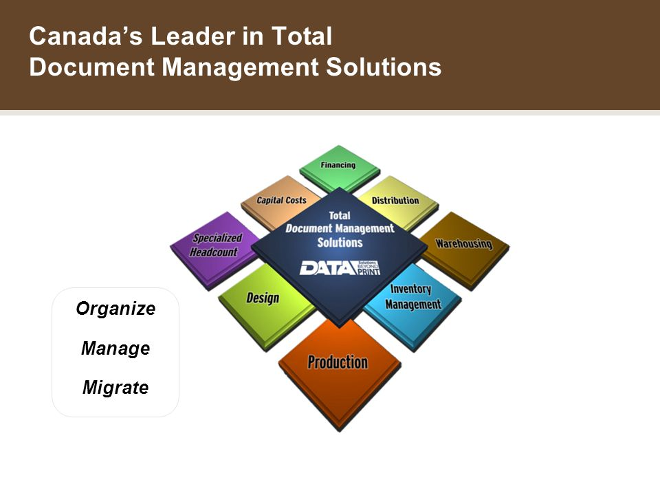 THE DATA GROUP INCOME FUND Canadas Leader in Total Document Management Solutions Organize Manage Migrate