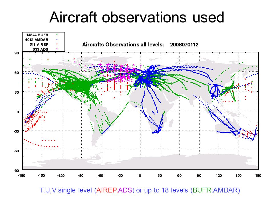 Aircraft observations used T,U,V single level (AIREP,ADS) or up to 18 levels (BUFR,AMDAR)