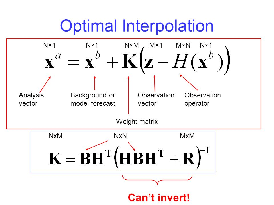 Optimal Interpolation Analysis vector Background or model forecast Observation vector Observation operator Weight matrix N×1N×1N×1N×1M×1M×1N×MN×MM×NN×