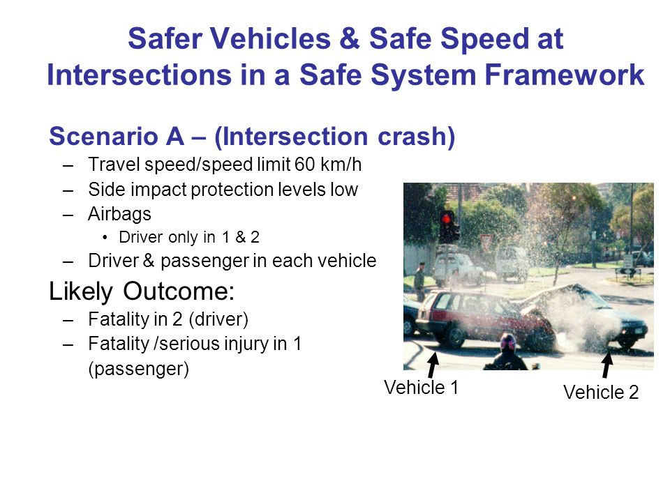 Safer Vehicles & Safe Speed at Intersections in a Safe System Framework Scenario A – (Intersection crash) –Travel speed/speed limit 60 km/h –Side impa