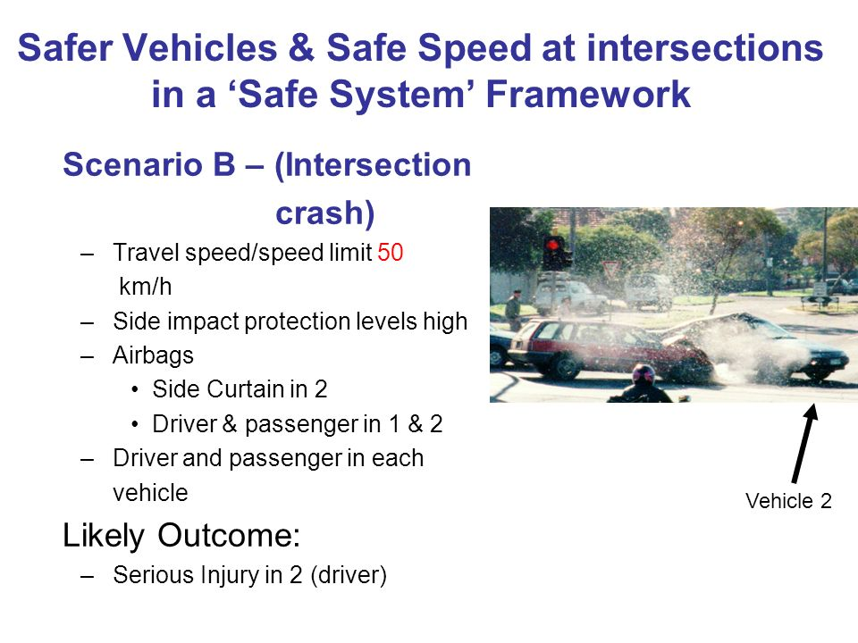 Safer Vehicles & Safe Speed at intersections in a Safe System Framework Scenario B – (Intersection crash) –Travel speed/speed limit 50 km/h –Side impa