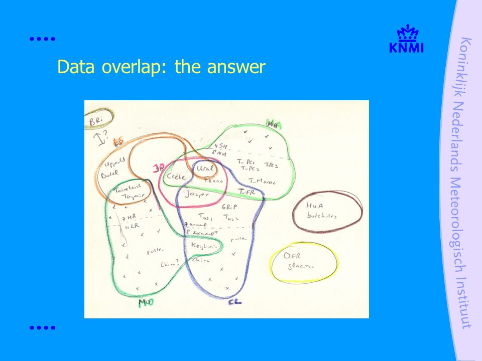 Data overlap: the answer