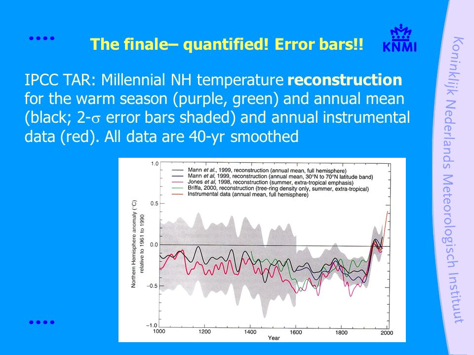 IPCC TAR: Millennial NH temperature reconstruction for the warm season (purple, green) and annual mean (black; 2- error bars shaded) and annual instru