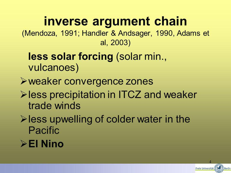4 inverse argument chain (Mendoza, 1991; Handler & Andsager, 1990, Adams et al, 2003) less solar forcing (solar min., vulcanoes) weaker convergence zones less precipitation in ITCZ and weaker trade winds less upwelling of colder water in the Pacific El Nino