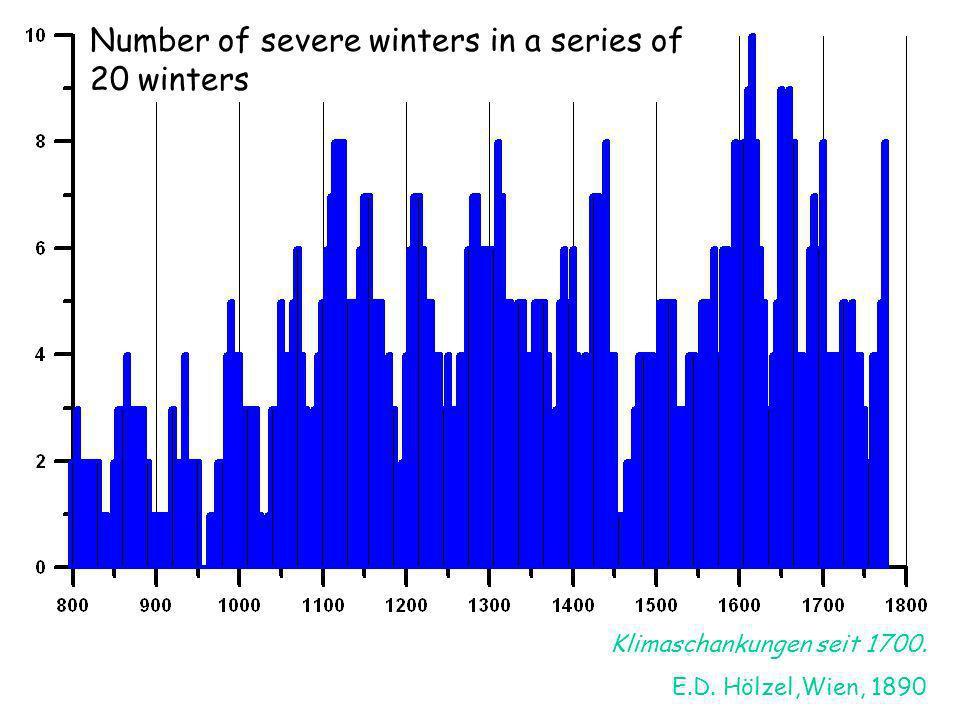 Klimaschankungen seit 1700. E.D. Hölzel,Wien, 1890 Number of severe winters in a series of 20 winters