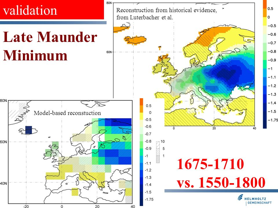 Folie 19 1675-1710 vs. 1550-1800 Reconstruction from historical evidence, from Luterbacher et al. Late Maunder Minimum validation Model-based reconstu