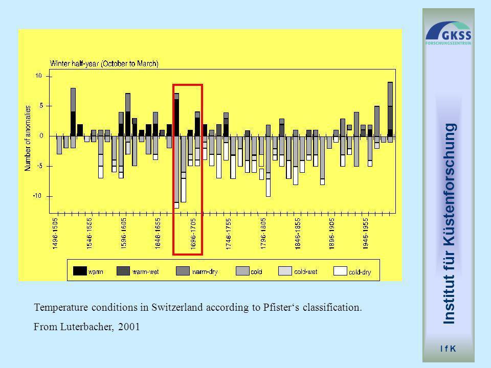 Institut für Küstenforschung I f K Temperature conditions in Switzerland according to Pfisters classification.