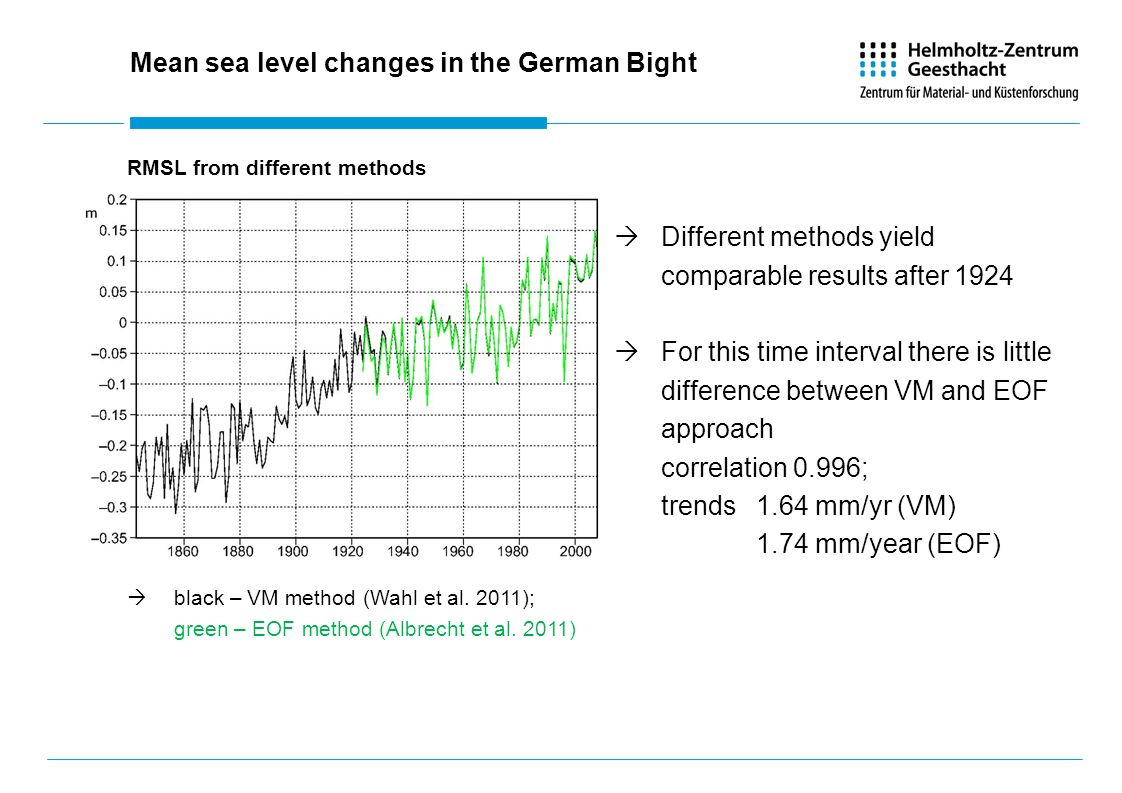 Mean sea level changes in the German Bight Different methods yield comparable results after 1924 For this time interval there is little difference between VM and EOF approach correlation 0.996; trends1.64 mm/yr (VM) 1.74 mm/year (EOF) RMSL from different methods black – VM method (Wahl et al.