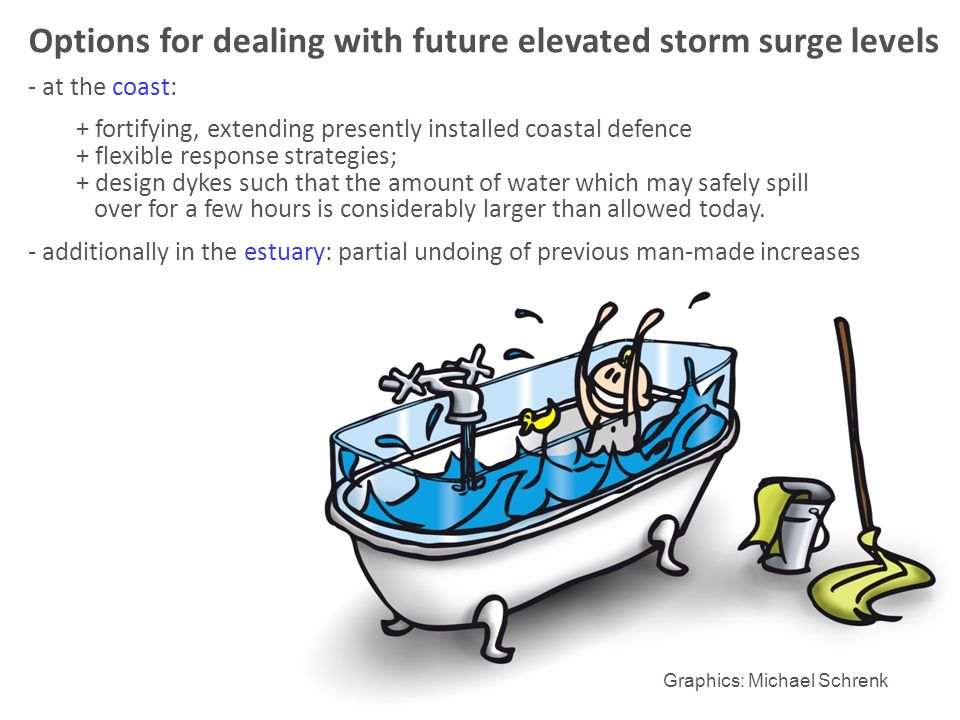 Options for dealing with future elevated storm surge levels - at the coast: + fortifying, extending presently installed coastal defence + flexible res