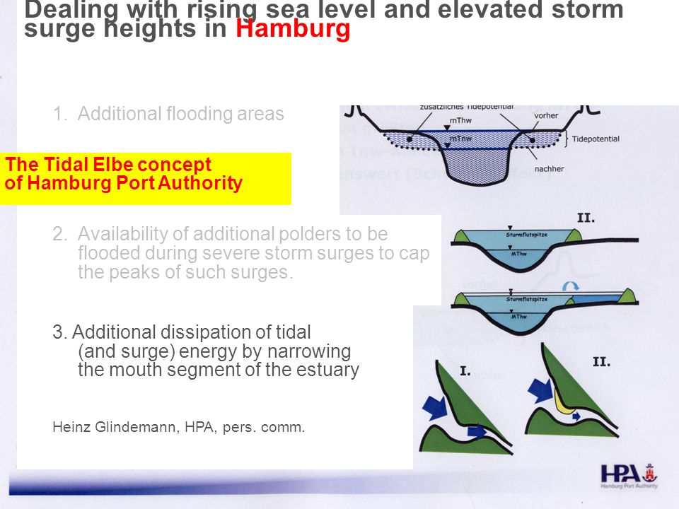 Dealing with rising sea level and elevated storm surge heights in Hamburg 1.Additional flooding areas 2.Availability of additional polders to be flooded during severe storm surges to cap the peaks of such surges.