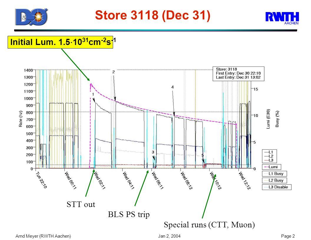 Arnd Meyer (RWTH Aachen) Jan 2, 2004Page 2 Store 3118 (Dec 31) Initial Lum. 1.5 10 31 cm -2 s -1 STT out BLS PS trip Special runs (CTT, Muon)