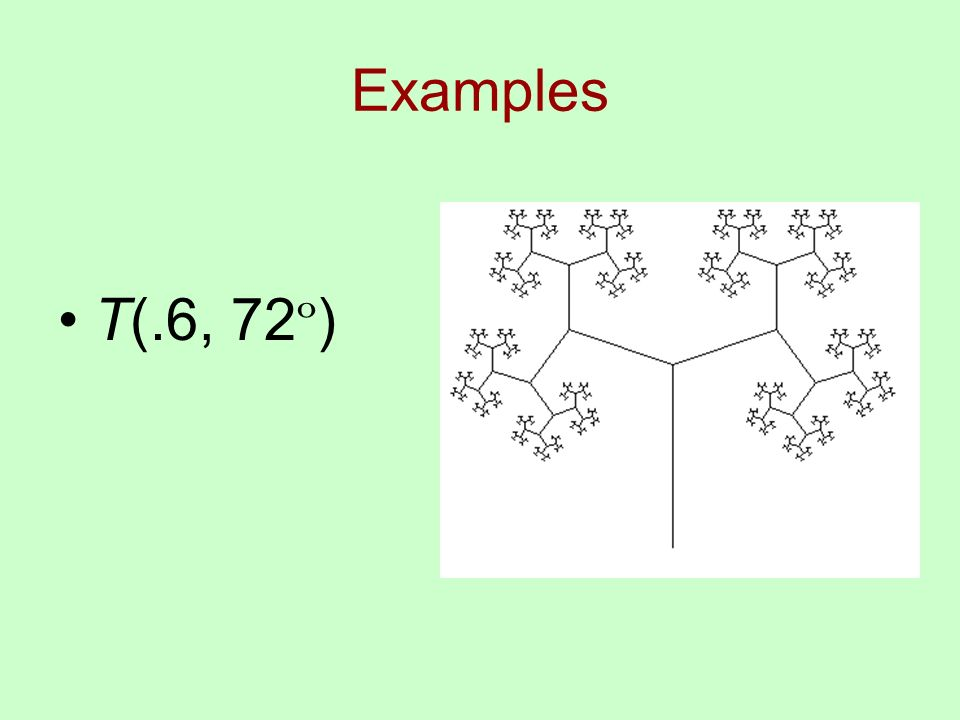 Examples T(.6, 72 º )