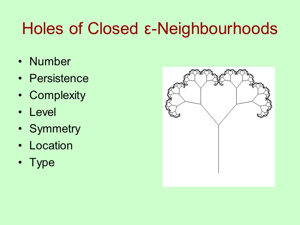 Holes of Closed ε-Neighbourhoods Number Persistence Complexity Level Symmetry Location Type