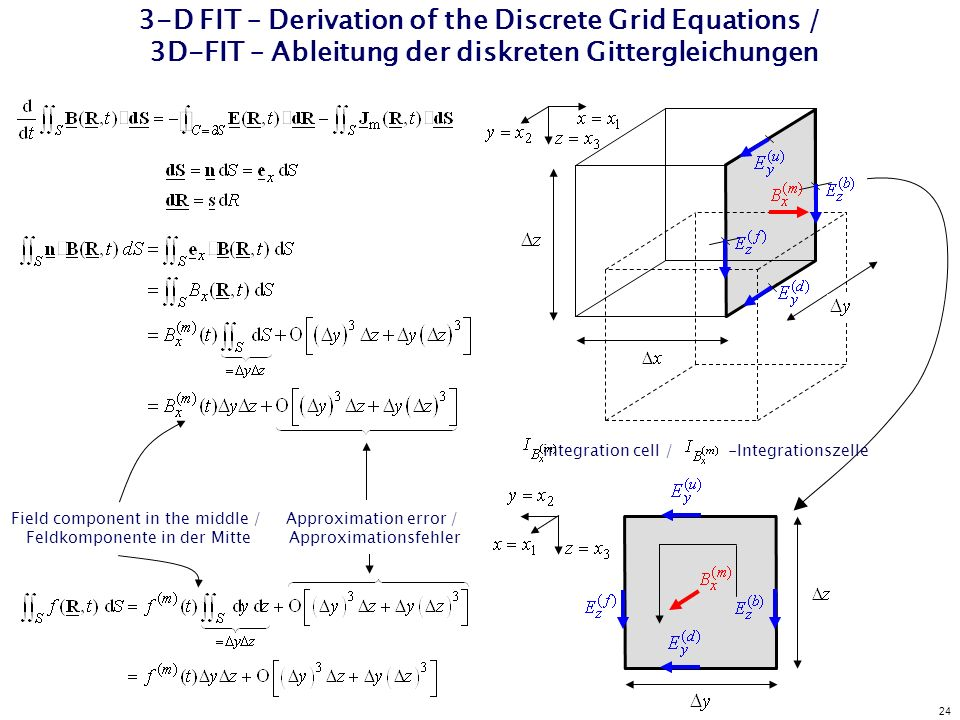 24 3-D FIT – Derivation of the Discrete Grid Equations / 3D-FIT – Ableitung der diskreten Gittergleichungen integration cell / -Integrationszelle Fiel