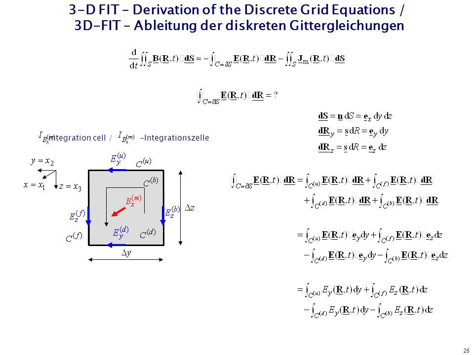 25 3-D FIT – Derivation of the Discrete Grid Equations / 3D-FIT – Ableitung der diskreten Gittergleichungen integration cell / -Integrationszelle