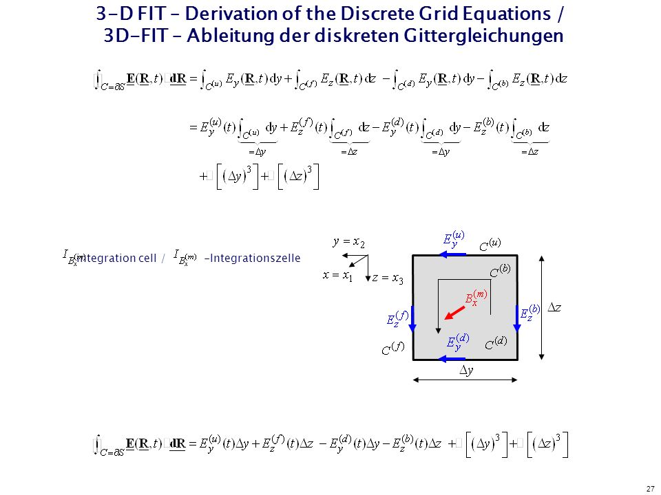 27 3-D FIT – Derivation of the Discrete Grid Equations / 3D-FIT – Ableitung der diskreten Gittergleichungen integration cell / -Integrationszelle