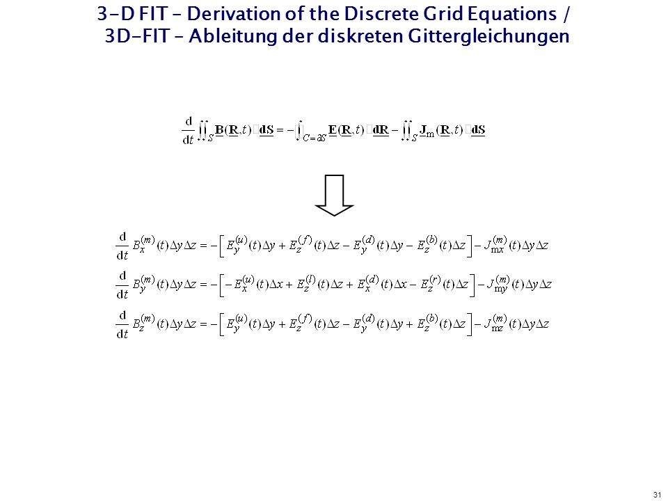 31 3-D FIT – Derivation of the Discrete Grid Equations / 3D-FIT – Ableitung der diskreten Gittergleichungen