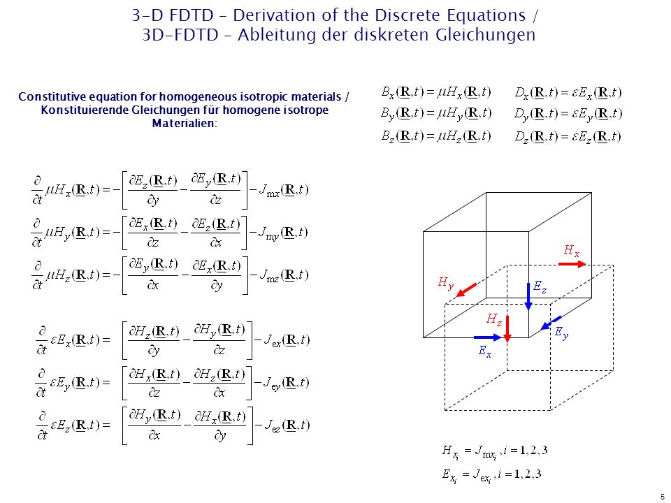 5 3-D FDTD – Derivation of the Discrete Equations / 3D-FDTD – Ableitung der diskreten Gleichungen Constitutive equation for homogeneous isotropic mate